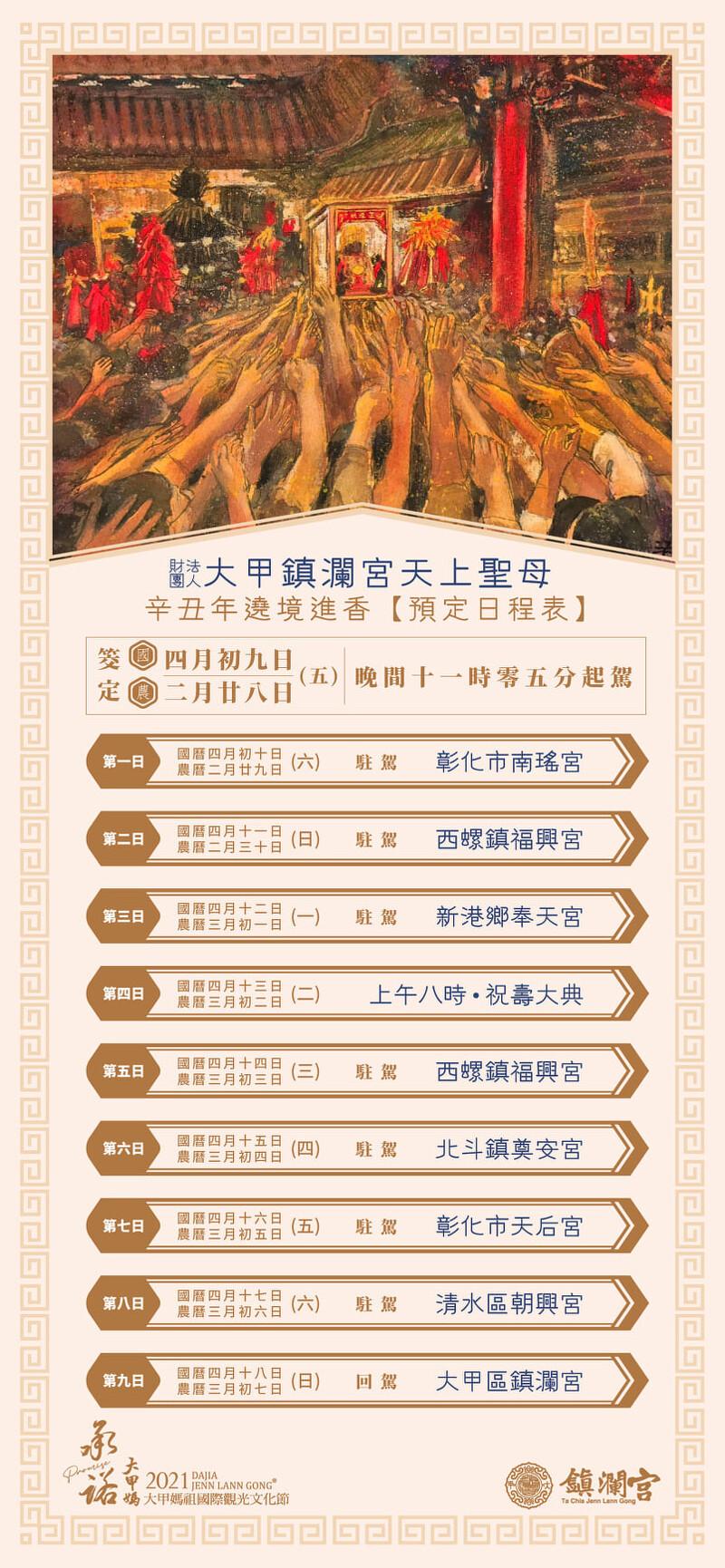 2021大甲鎮瀾宮媽祖繞境日程表