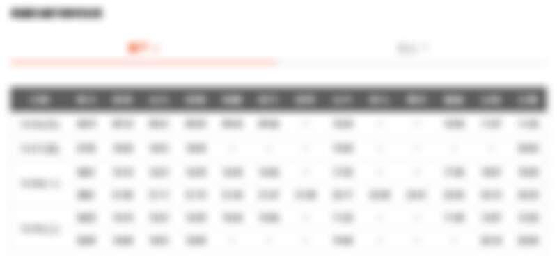 未來四天彩繪列車時刻表