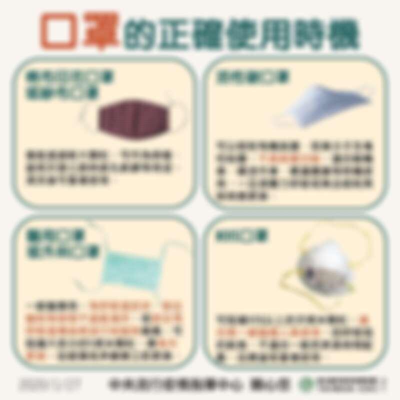 謝金燕一曲《Turn 口罩》爆紅,便常常將口罩當成重要配件。