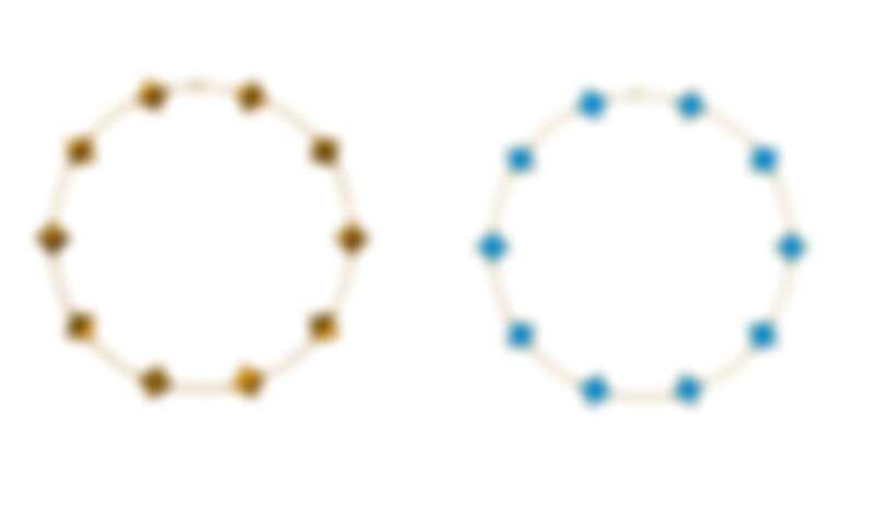 Van Cleef & Arpels Vintage Alhambra虎眼石黃K金項鍊、藍瑪瑙項鍊(10枚墜飾)。