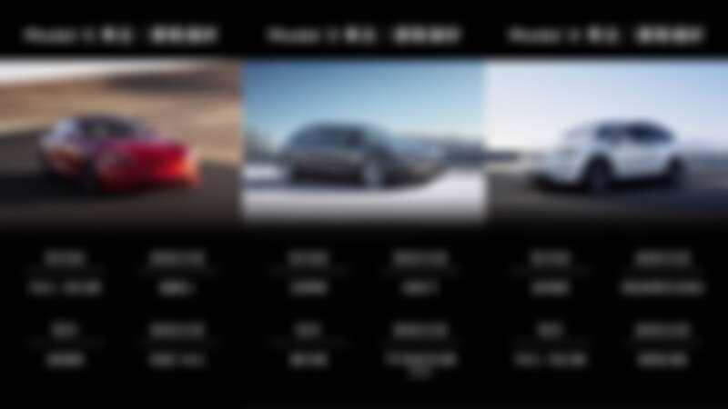 三款車型車主的追劇種類喜好大不相同。