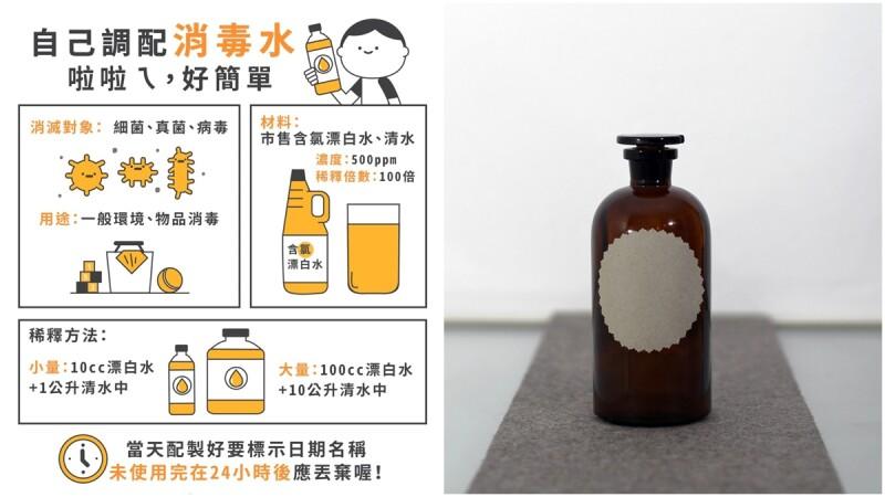 防新冠病毒,酒精、乾洗手、漂白水哪個最有效?毒物科醫師點名「這個」CP值最高、消毒效果最好